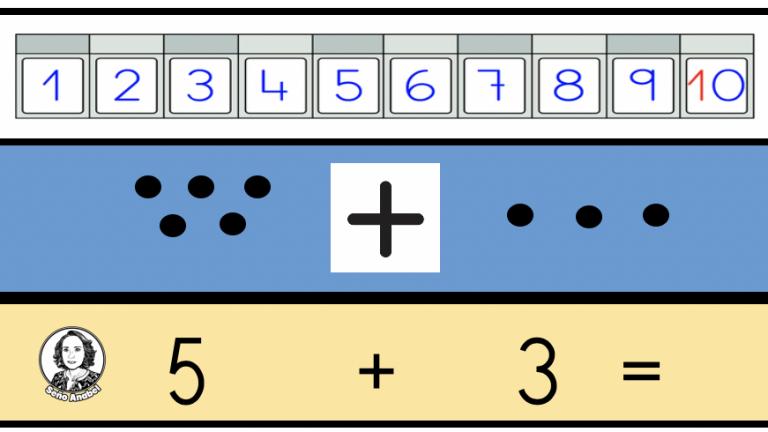 La suma con la recta numérica