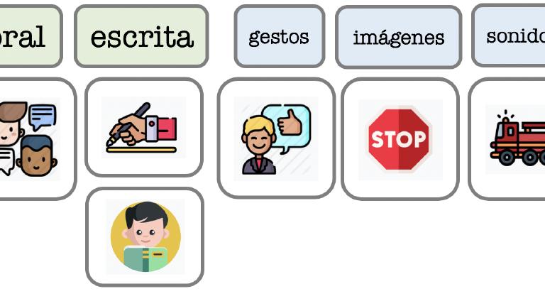 Tema 11 nivel 4º de primaria: la comunicación, los adverbios, las interjecciones…